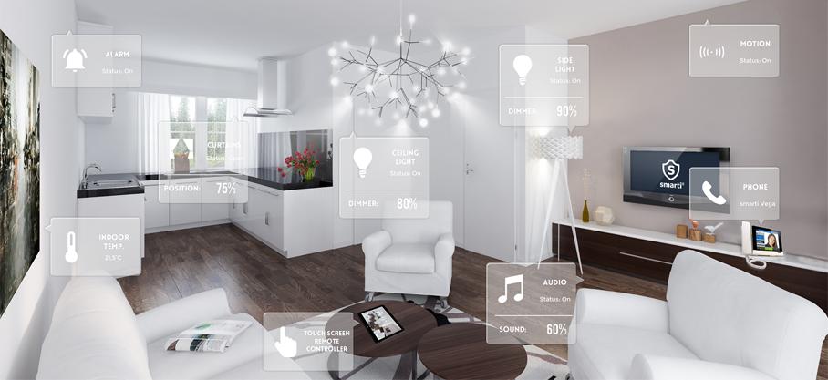 Hệ thống điều khiển thông minh ánh sáng, thiết bị điện trong gia đình